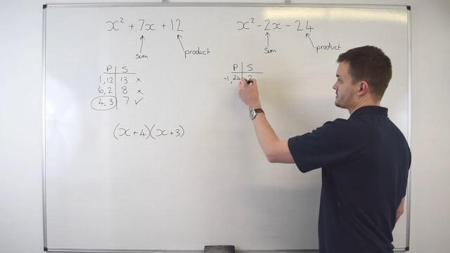 Factorising quadratic expressions
