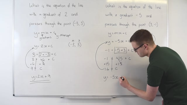 Finding the equation of a line given the gradient and a coordinate